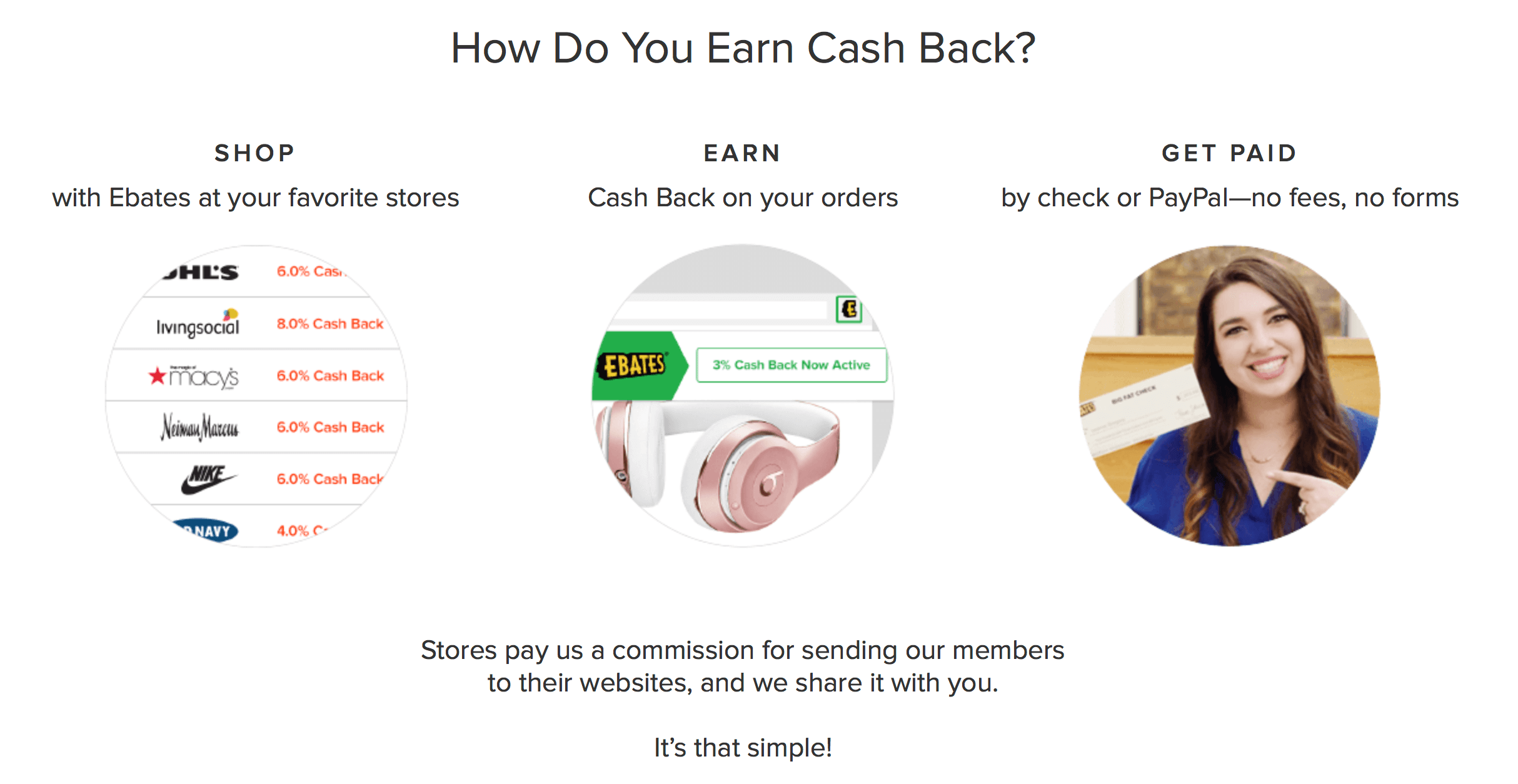How does Ebates work?
